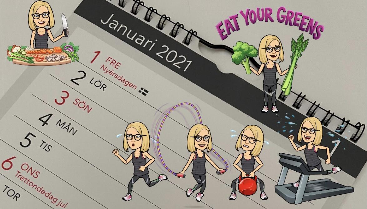 Måste varje nytt år innebära träningsångest och viktnoja?